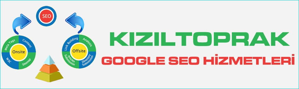 kiziltoprak-google-seo-hizmetleri